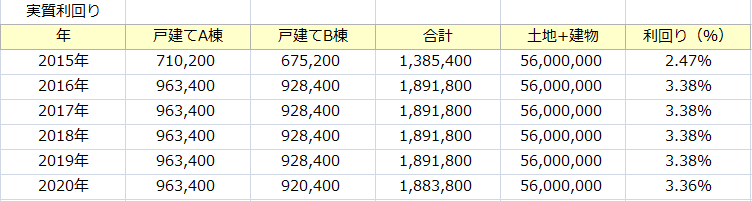 f:id:tako-no-mori:20210118053854p:plain