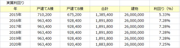 f:id:tako-no-mori:20210118054028p:plain