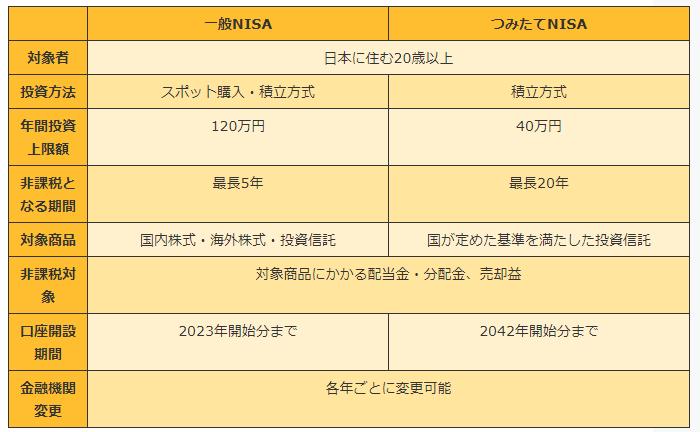 f:id:tako-no-mori:20210118100811p:plain