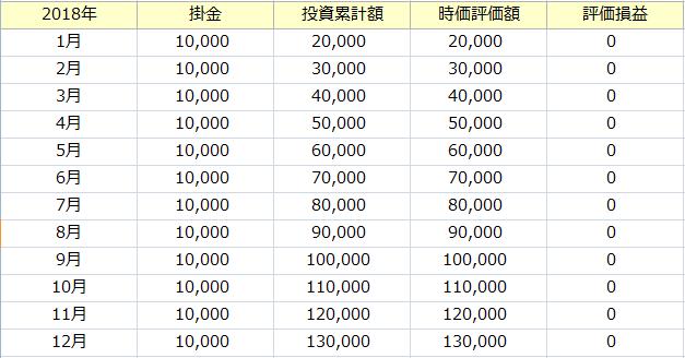 f:id:tako-no-mori:20210118164834p:plain