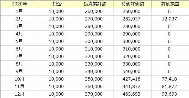 f:id:tako-no-mori:20210118164858p:plain
