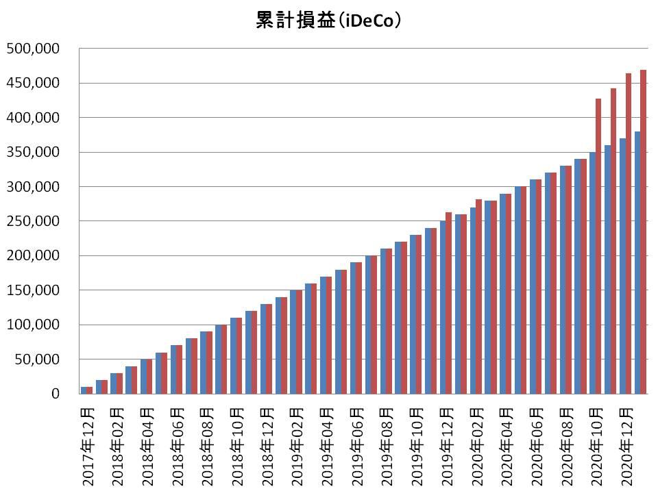 f:id:tako-no-mori:20210118165254j:plain