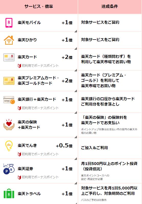 f:id:tako-no-mori:20210121102634p:plain