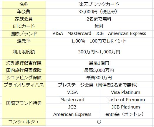 f:id:tako-no-mori:20210121130311p:plain