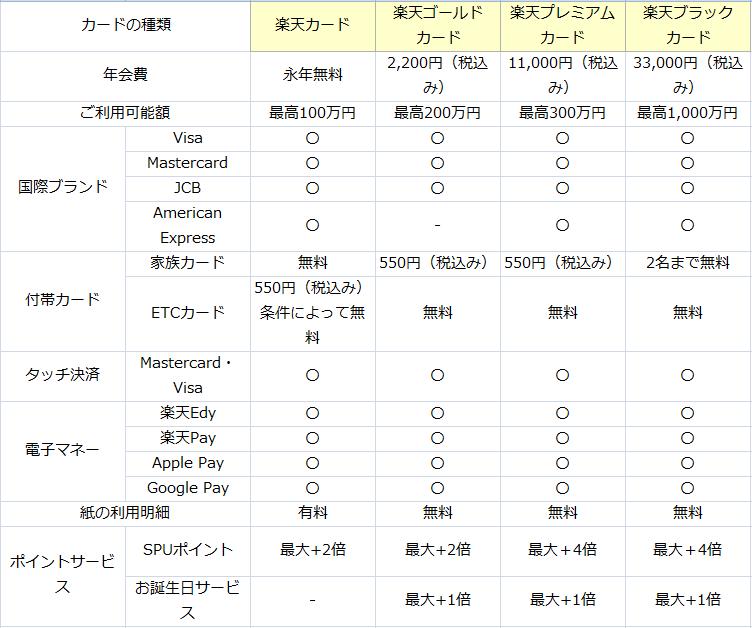 f:id:tako-no-mori:20210121132944p:plain