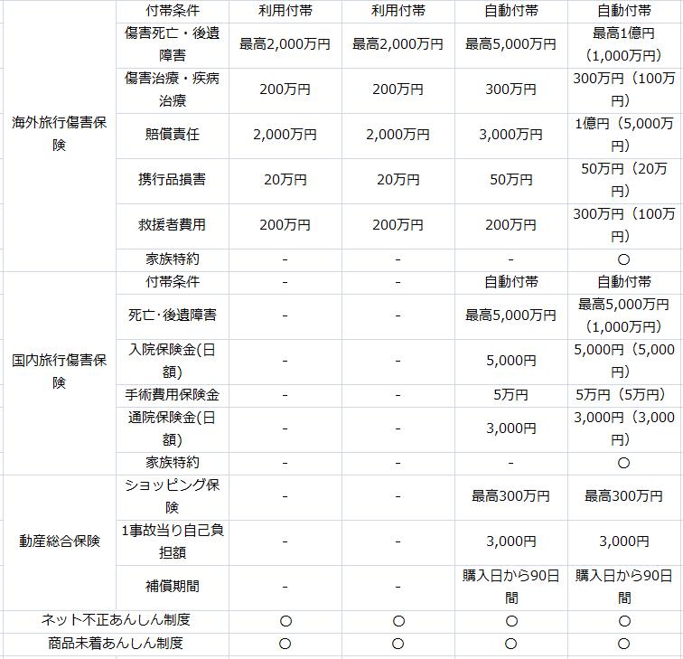 f:id:tako-no-mori:20210121133009p:plain