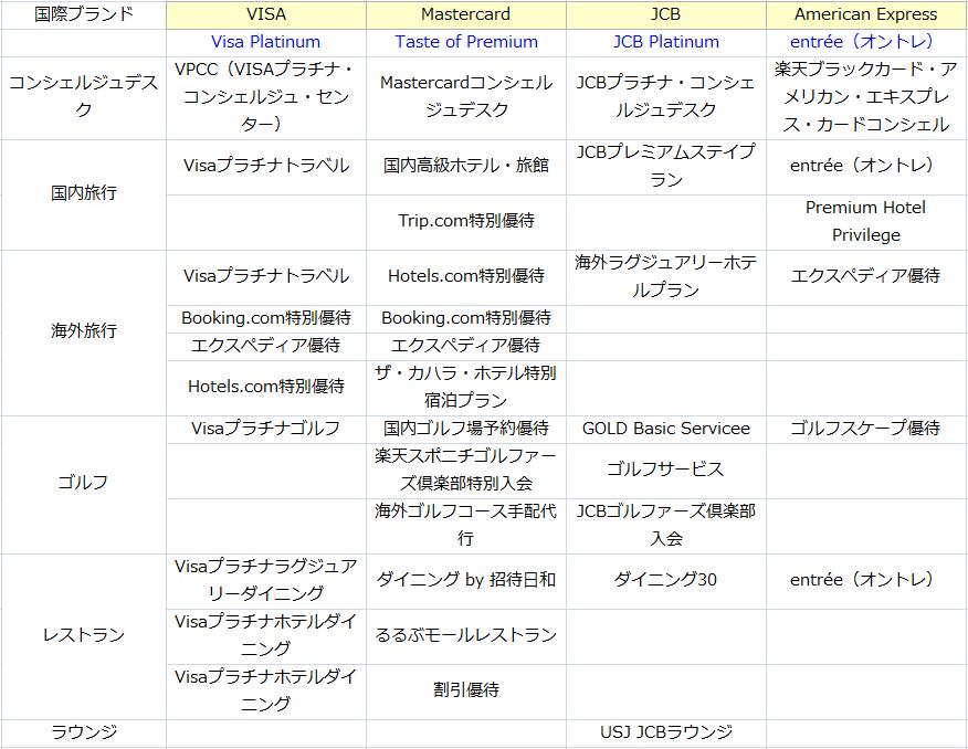 f:id:tako-no-mori:20210121141111p:plain