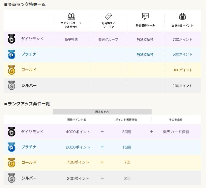 f:id:tako-no-mori:20210122151448p:plain