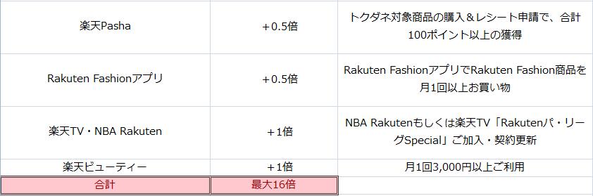 f:id:tako-no-mori:20210122155539p:plain