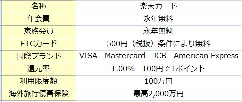 f:id:tako-no-mori:20210122205440p:plain