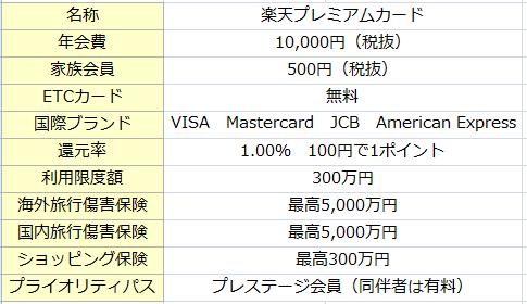 f:id:tako-no-mori:20210123000654p:plain