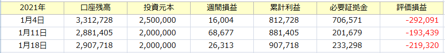 f:id:tako-no-mori:20210123080040p:plain