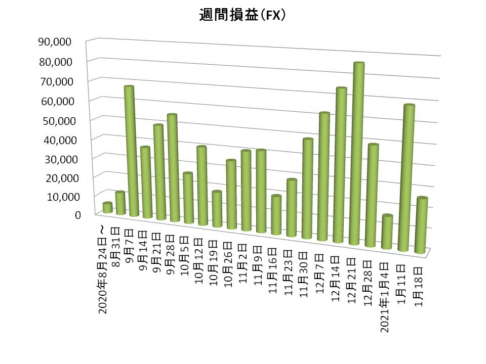 f:id:tako-no-mori:20210123080115j:plain