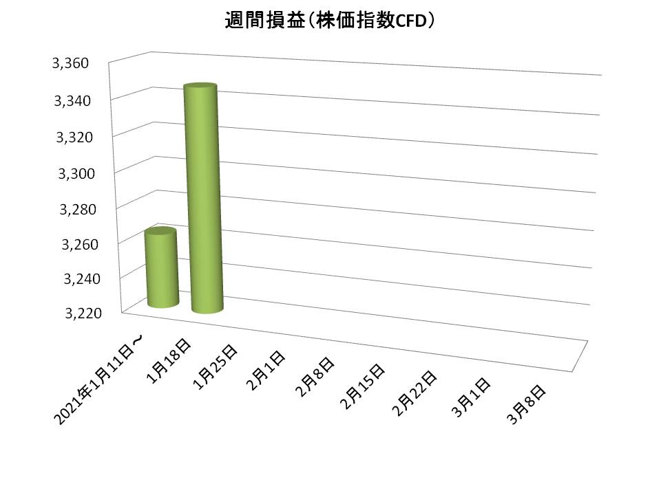 f:id:tako-no-mori:20210123081859j:plain