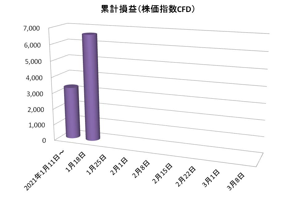 f:id:tako-no-mori:20210123081924j:plain