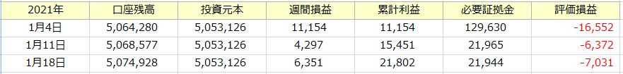 f:id:tako-no-mori:20210123082546p:plain