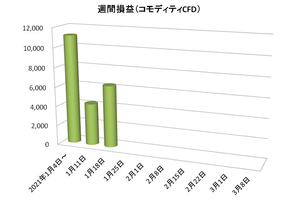 f:id:tako-no-mori:20210123082617j:plain