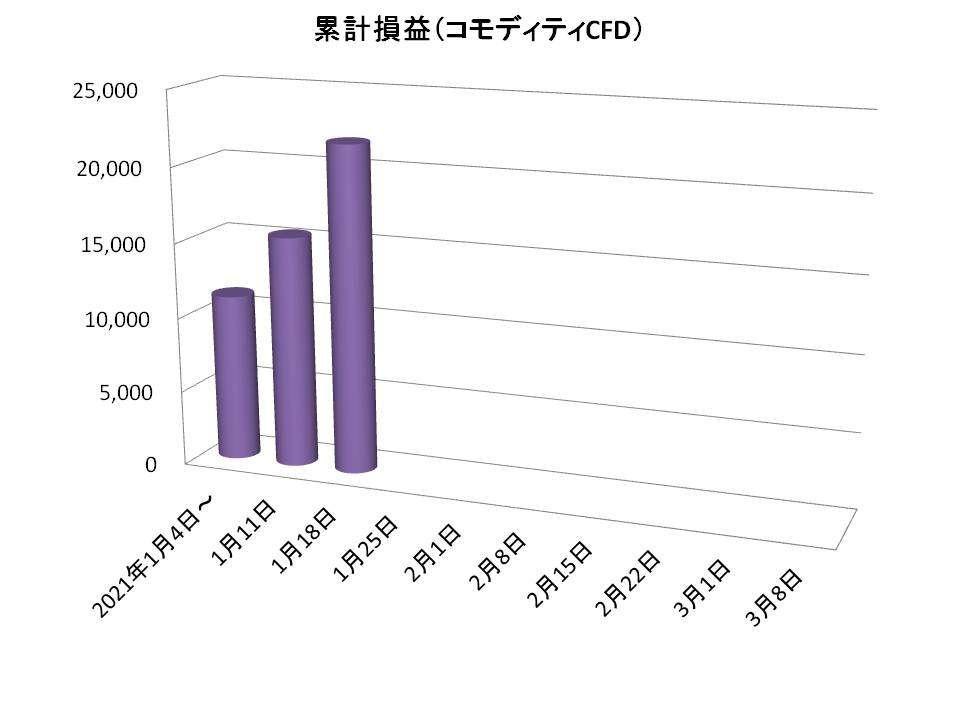 f:id:tako-no-mori:20210123082645j:plain