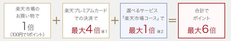 f:id:tako-no-mori:20210125095628p:plain
