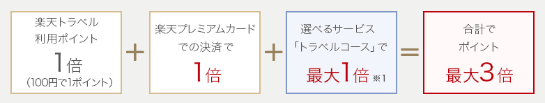 f:id:tako-no-mori:20210125100114p:plain
