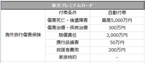 f:id:tako-no-mori:20210125102826p:plain