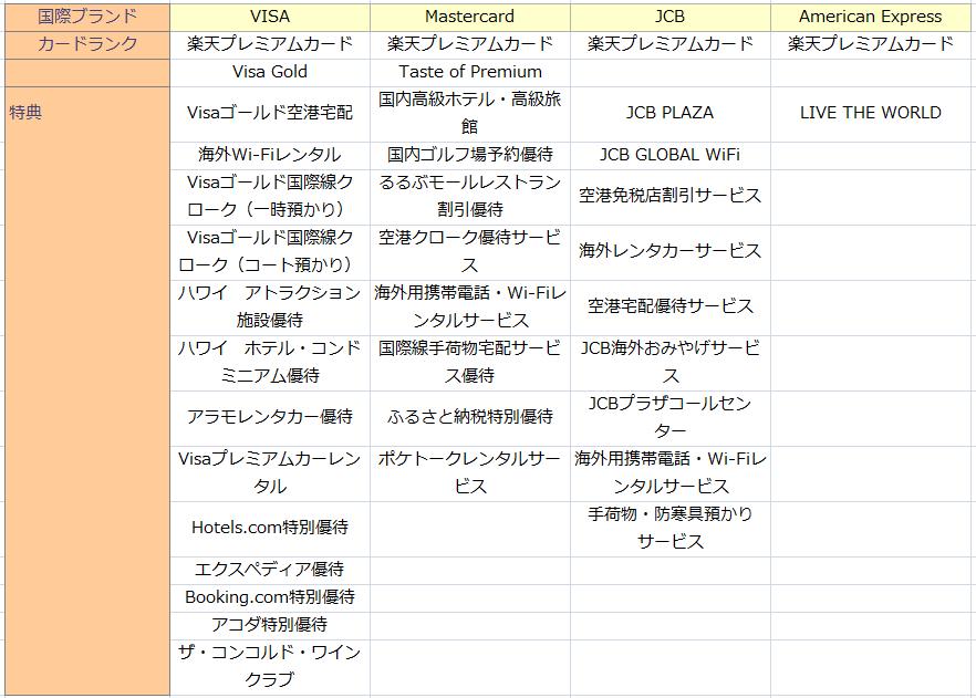 f:id:tako-no-mori:20210126123754p:plain