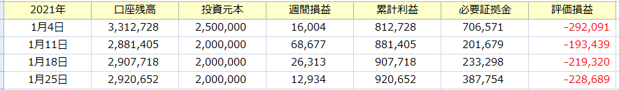 f:id:tako-no-mori:20210130093358p:plain