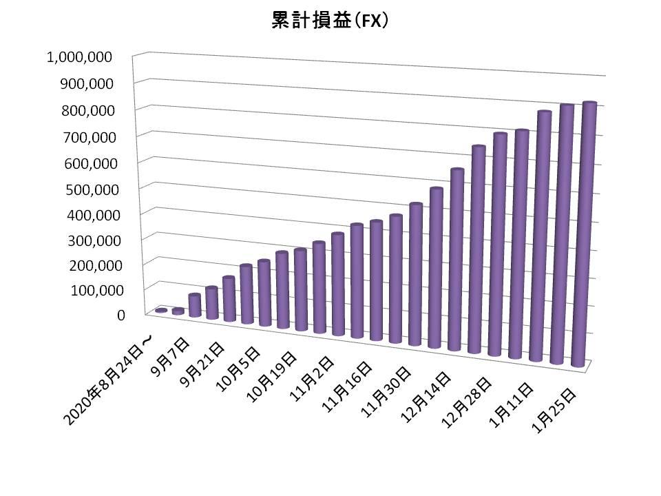 f:id:tako-no-mori:20210130093616j:plain