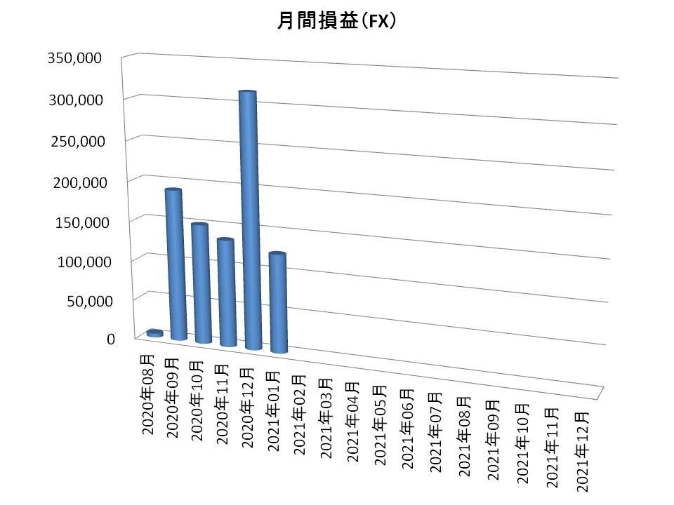 f:id:tako-no-mori:20210130093633j:plain