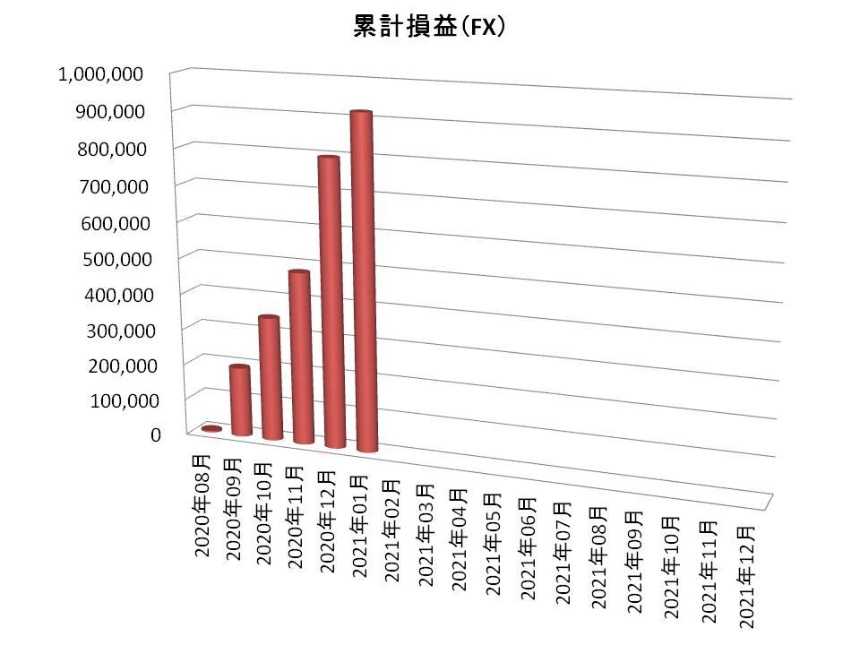f:id:tako-no-mori:20210130093703j:plain