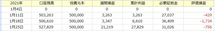 f:id:tako-no-mori:20210130094414p:plain