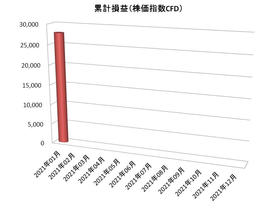 f:id:tako-no-mori:20210130094808j:plain