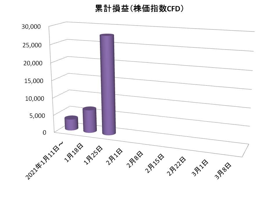 f:id:tako-no-mori:20210130094828j:plain