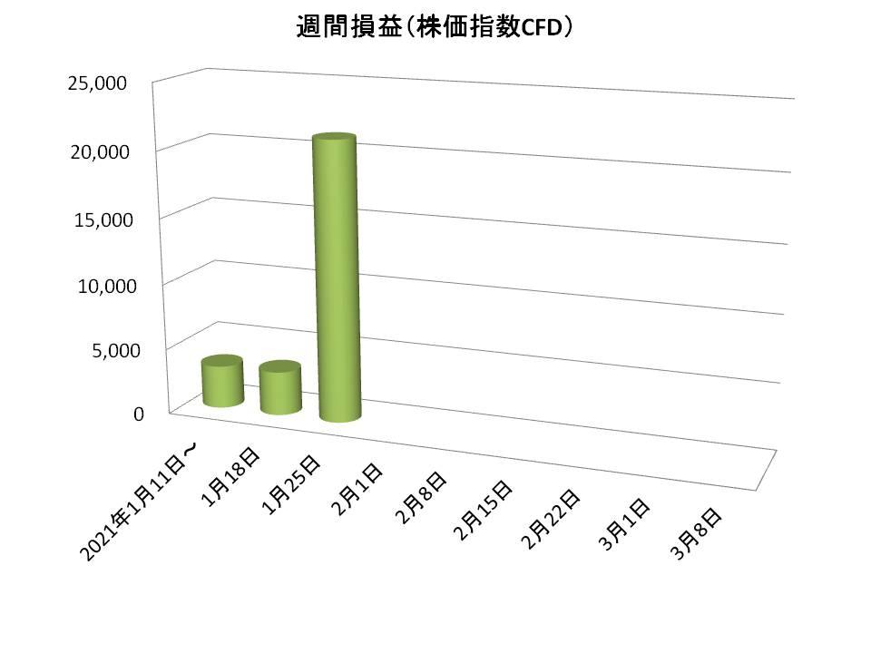 f:id:tako-no-mori:20210130094852j:plain