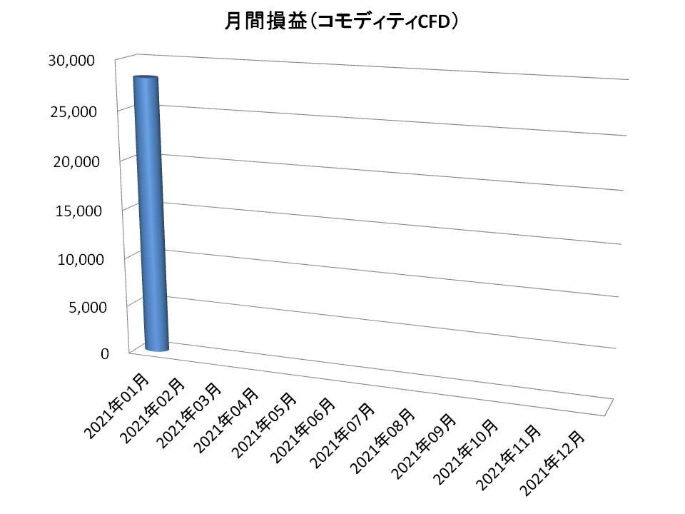 f:id:tako-no-mori:20210130095712j:plain