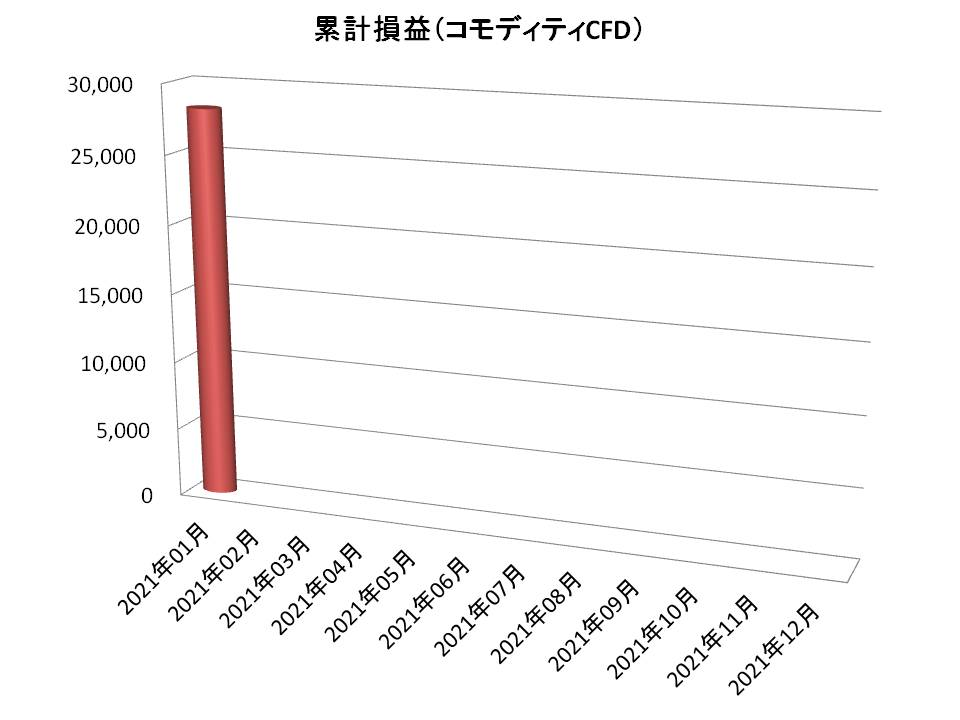 f:id:tako-no-mori:20210130095726j:plain