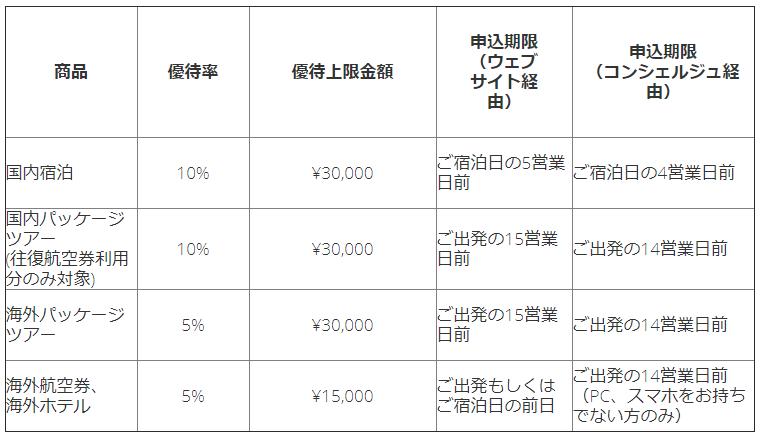 f:id:tako-no-mori:20210205121428p:plain