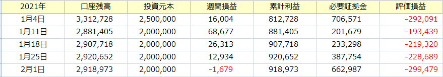 f:id:tako-no-mori:20210206084845p:plain