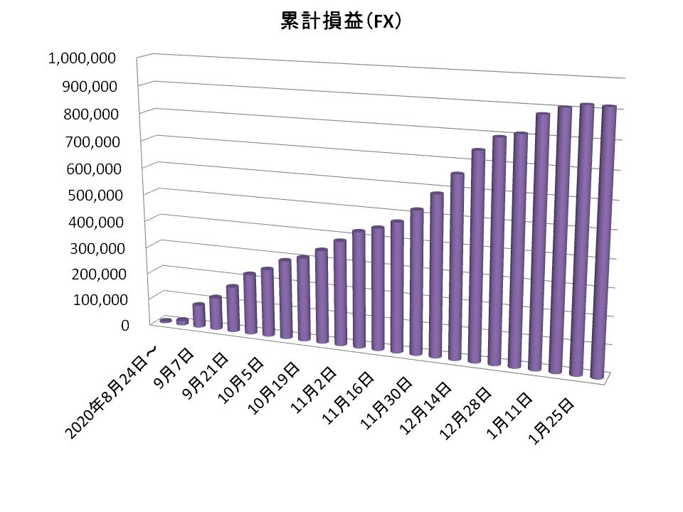 f:id:tako-no-mori:20210206085025j:plain