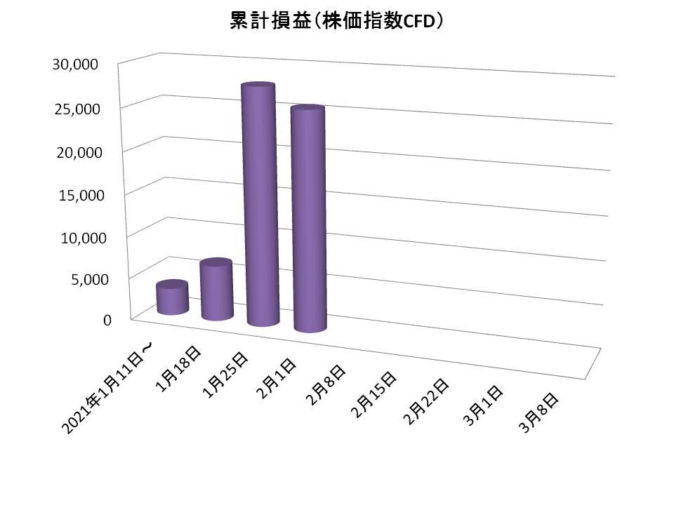 f:id:tako-no-mori:20210206085257j:plain