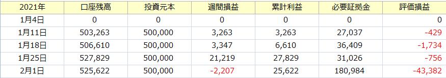 f:id:tako-no-mori:20210206085332p:plain