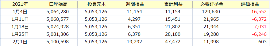 f:id:tako-no-mori:20210206085833p:plain