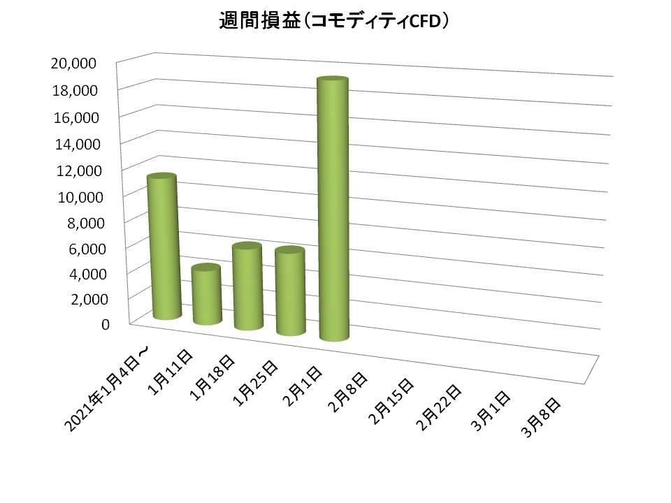f:id:tako-no-mori:20210206085908j:plain