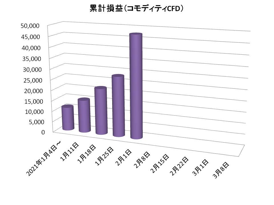 f:id:tako-no-mori:20210206085922j:plain