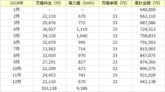f:id:tako-no-mori:20210212165213p:plain