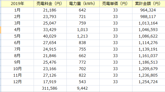f:id:tako-no-mori:20210212165226p:plain