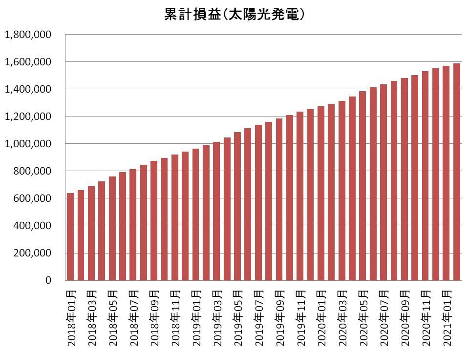 f:id:tako-no-mori:20210212165333j:plain