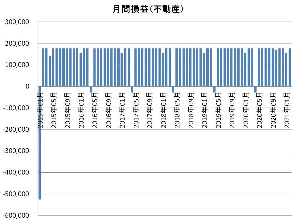 f:id:tako-no-mori:20210212165909j:plain