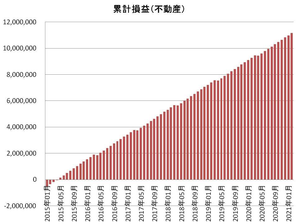 f:id:tako-no-mori:20210212165924j:plain