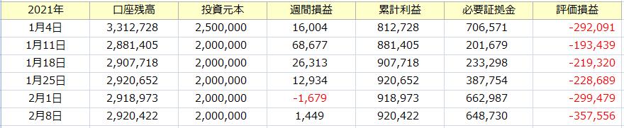 f:id:tako-no-mori:20210213084351p:plain